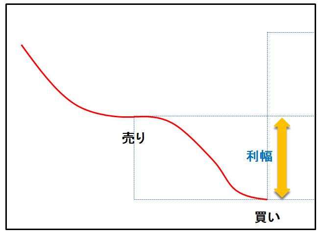 FX-10-basics-3