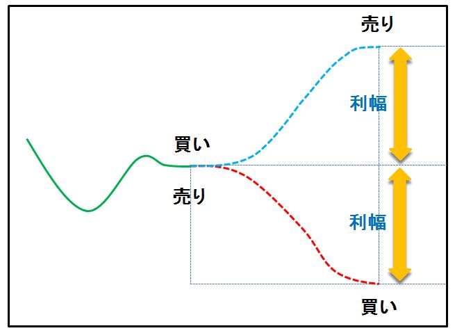 FX-11-basics-4