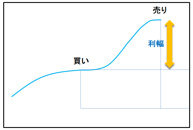 FX-9-basics-2