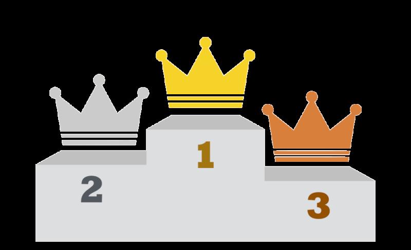 dissatisfied-podium