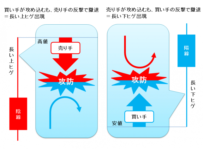 0-fx-signal