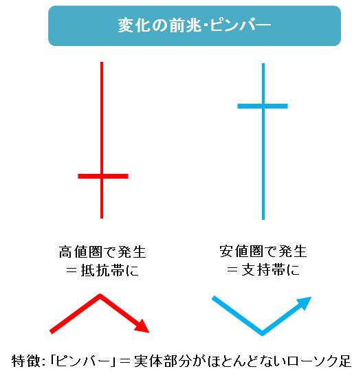 1-fx-signal