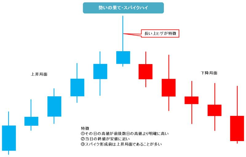 2-fx-signal