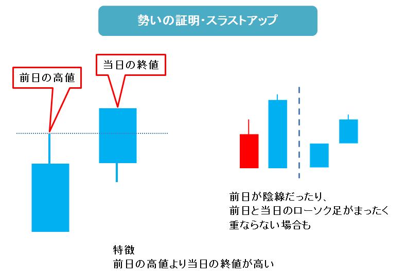 4-fx-signal
