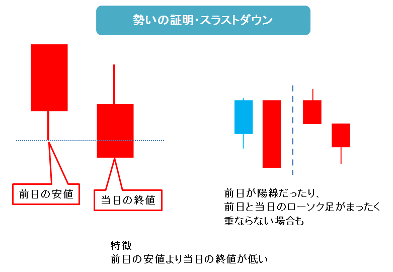 5-fx-signal