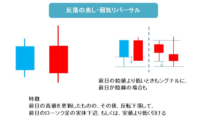 8-fx-signal